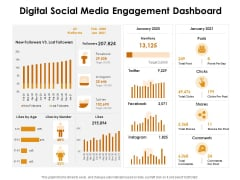 KPI Dashboards Per Industry Digital Social Media Engagement Dashboard Ppt PowerPoint Presentation Slides Format Ideas PDF