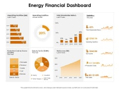 KPI Dashboards Per Industry Energy Financial Dashboard Ppt PowerPoint Presentation Professional Example File PDF