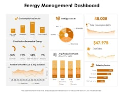 KPI Dashboards Per Industry Energy Management Dashboard Ppt PowerPoint Presentation Infographics Background PDF