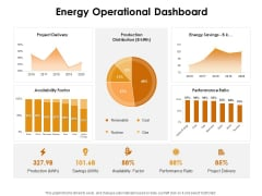 KPI Dashboards Per Industry Energy Operational Dashboard Ppt PowerPoint Presentation Outline Shapes PDF