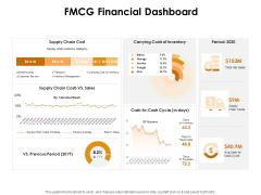 KPI Dashboards Per Industry FMCG Financial Dashboard Ppt PowerPoint Presentation Outline Information PDF