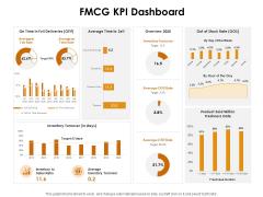 KPI Dashboards Per Industry FMCG KPI Dashboard Ppt PowerPoint Presentation File Formats PDF