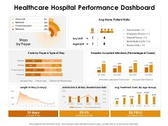 KPI Dashboards Per Industry Healthcare Hospital Performance Dashboard Ppt PowerPoint Presentation Ideas Format Ideas PDF