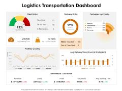 KPI Dashboards Per Industry Logistics Transportation Dashboard Ppt PowerPoint Presentation Portfolio Show PDF