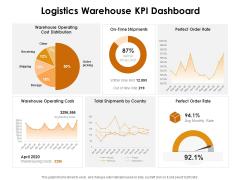 KPI Dashboards Per Industry Logistics Warehouse KPI Dashboard Ppt PowerPoint Presentation Inspiration Skills PDF