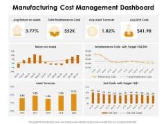 KPI Dashboards Per Industry Manufacturing Cost Management Dashboard Ppt PowerPoint Presentation Outline Design Templates PDF