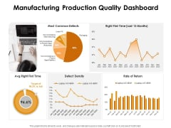 KPI Dashboards Per Industry Manufacturing Production Quality Dashboard Ppt PowerPoint Presentation Professional Graphic Tips PDF