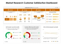 KPI Dashboards Per Industry Market Research Customer Satisfaction Dashboard Ppt PowerPoint Presentation Icon Outfit PDF