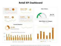 KPI Dashboards Per Industry Retail KPI Dashboard Ppt PowerPoint Presentation Slides Clipart PDF