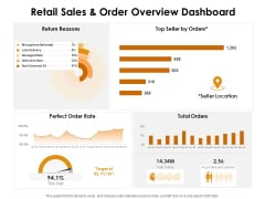 KPI Dashboards Per Industry Retail Sales And Order Overview Dashboard Ppt PowerPoint Presentation Infographic Template Master Slide PDF
