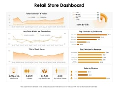 KPI Dashboards Per Industry Retail Store Dashboard Ppt PowerPoint Presentation Icon Grid PDF