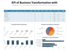 KPI Of Business Transformation With Ppt PowerPoint Presentation Infographics Microsoft PDF