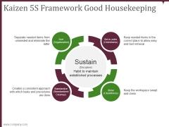 Kaizen 5S Framework Good Housekeeping Ppt PowerPoint Presentation Diagrams