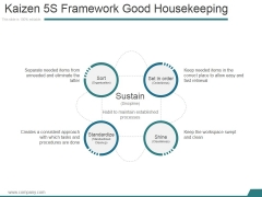 Kaizen 5S Framework Good Housekeeping Ppt PowerPoint Presentation Slide