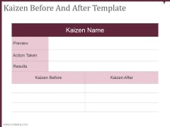 Kaizen Before And After Template Ppt PowerPoint Presentation Model