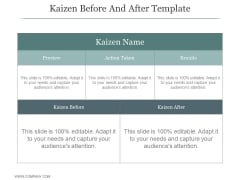 Kaizen Before And After Template Ppt PowerPoint Presentation Outline