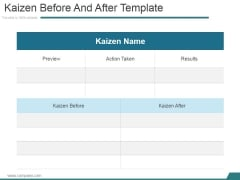 Kaizen Before And After Template Ppt PowerPoint Presentation Shapes