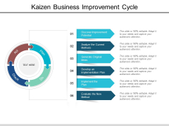Kaizen Business Improvement Cycle Ppt PowerPoint Presentation Slides Smartart