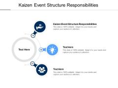 Kaizen Event Structure Responsibilities Ppt PowerPoint Presentation Ideas Slides Cpb