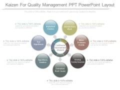 Kaizen For Quality Management Ppt Powerpoint Layout