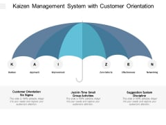 Kaizen Management System With Customer Orientation Ppt Powerpoint Presentation Visual Aids Icon