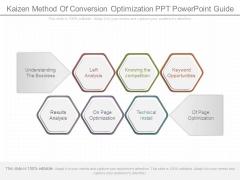 Kaizen Method Of Conversion Optimization Ppt Powerpoint Guide