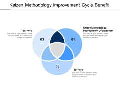 Kaizen Methodology Improvement Cycle Benefit Ppt PowerPoint Presentation Infographics Demonstration Cpb