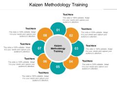 Kaizen Methodology Training Ppt PowerPoint Presentation Slides Aids Cpb
