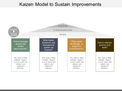 Kaizen Model To Sustain Improvements Ppt PowerPoint Presentation Gallery Professional