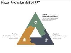Kaizen Production Method Ppt Ppt PowerPoint Presentation Pictures Cpb