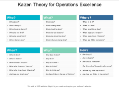 Kaizen Theory For Operations Excellence Ppt Powerpoint Presentation Pictures Graphics Tutorials