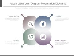 Kaizen Value Venn Diagram Presentation Diagrams