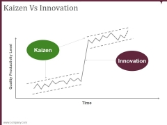 Kaizen Vs Innovation Ppt PowerPoint Presentation Design Ideas
