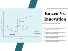 Kaizen Vs Innovation Ppt PowerPoint Presentation Slides Download