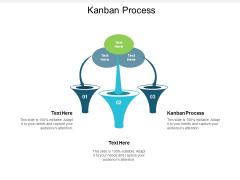 Kanban Process Ppt PowerPoint Presentation Portfolio Clipart Cpb