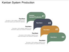 Kanban System Production Ppt PowerPoint Presentation Inspiration Clipart Cpb