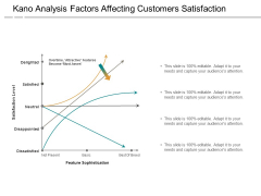 Kano Analysis Factors Affecting Customers Satisfaction Ppt Powerpoint Presentation Model Summary
