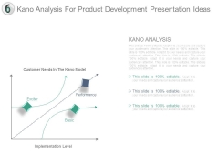 Kano Analysis For Product Development Presentation Ideas