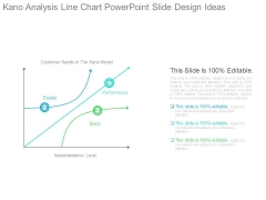 Kano Analysis Line Chart Powerpoint Slide Design Ideas