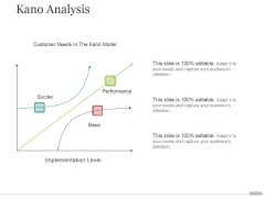 Kano Analysis Ppt PowerPoint Presentation Design Ideas