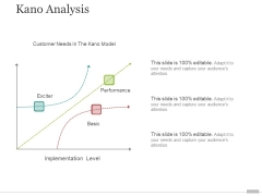 Kano Analysis Ppt PowerPoint Presentation Files