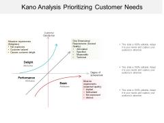 Kano Analysis Prioritizing Customer Needs Ppt Powerpoint Presentation Show Slide