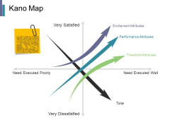 Kano Map Ppt PowerPoint Presentation Professional Graphic Images