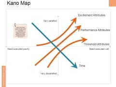 Kano Map Ppt PowerPoint Presentation Show Files