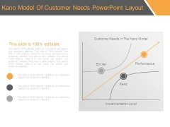 Kano Model Of Customer Needs Powerpoint Layout