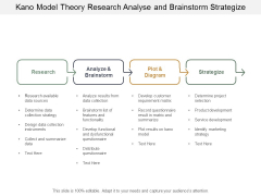 Kano Model Theory Research Analyse And Brainstorm Strategize Ppt Powerpoint Presentation Portfolio Diagrams