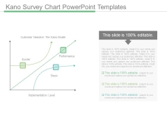 Kano Survey Chart Powerpoint Templates