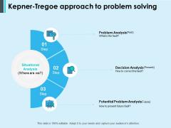 Kepner Tregoe Approach To Problem Solving Ppt PowerPoint Presentation Ideas Format Ideas