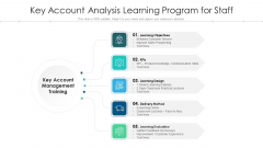 Key Account Analysis Learning Program For Staff Ppt PowerPoint Presentation Show Example File PDF