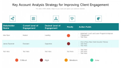 Key Account Analysis Strategy For Improving Client Engagement Ppt PowerPoint Presentation Inspiration Graphics Pictures PDF